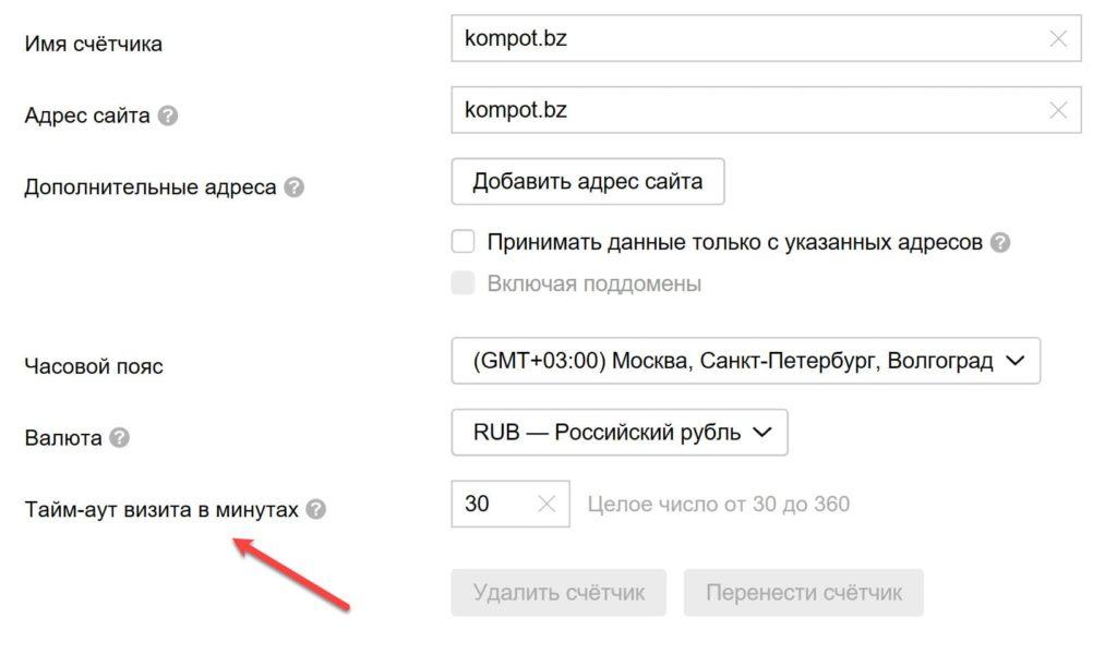 Уведомления об отключении сайта в Яндекс.Метрике